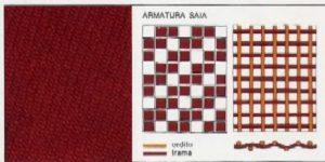 qualità dei tessuti struttura-tessuto-toghe-armatura-saia